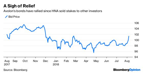 HNA's Fire Sale Isn't Offering Any Bargains