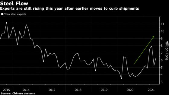 China Squeezes Steel Exports Again to Expand Sector Overhaul