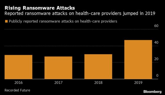 Ransomware Attack on Hospital Shows New Risk for Muni-Bond Issuers