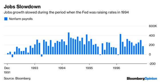To See Where the Fed Goes Next, Look to 1994-1995