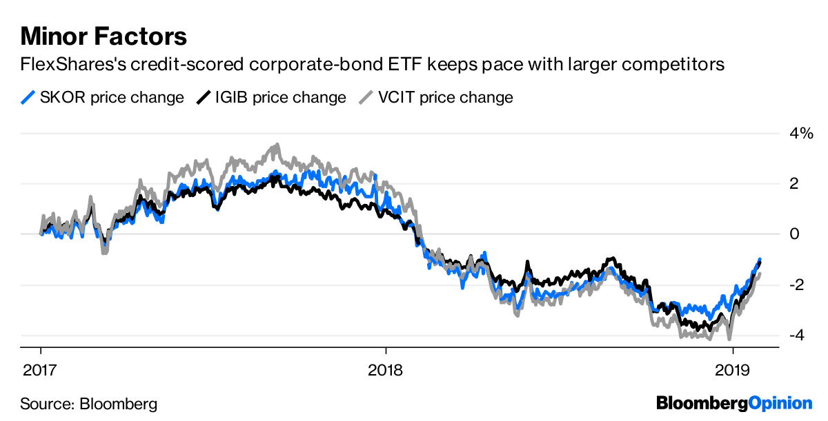 Quants Claim It's Their Time to Shine in the Bond Market - Bloomberg
