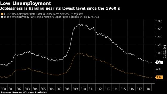 RIP Phillips Curve? The Fed's Wonky Guidestar May Be Dimming