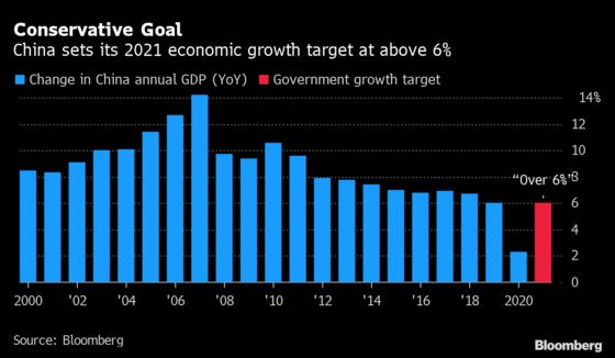 Charting the Global Economy: Surge in Savings to Power Recovery