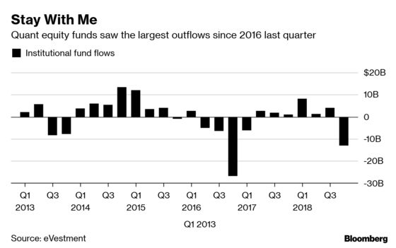 Quant Funds Hit By Misfiring Strategies