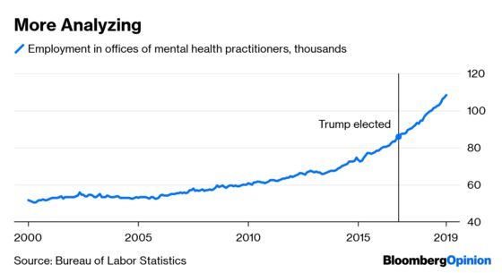 How's The Trump Job Market? Ask Your Therapist