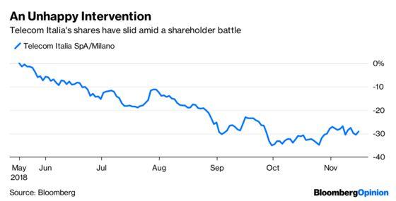 Italy Finds a Friend in U.S. Hedge Fund
