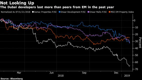 Three Dubai Stocks Risk Removal From a Major Benchmark