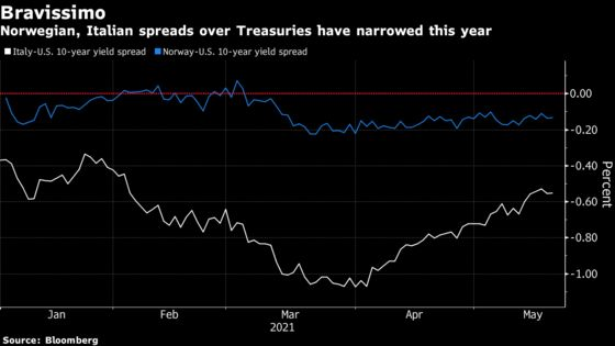 Bond Fund Manager Takes Cues From Equities to Beat Inflation