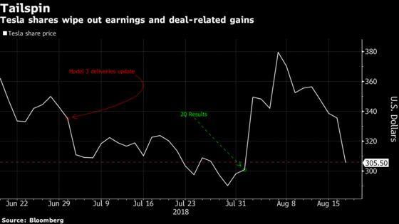 Tesla Recoil Stacks Up Against Turkey Takedown: Taking Stock