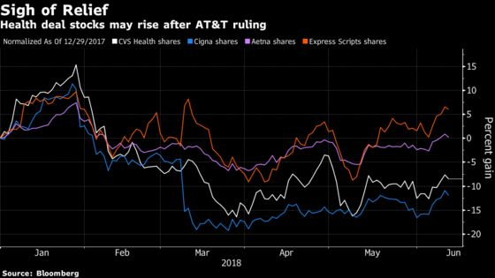 Health Deal Darlings Should Bask in AT&T Afterglow: Street Wrap