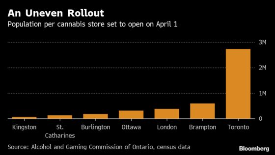 An Underwhelming Pot Shop Rollout for Ontario: Cannabis Weekly