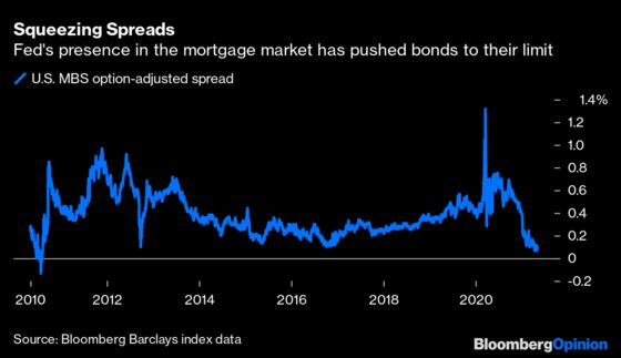 The Fed Should Get Out of the Mortgage Market