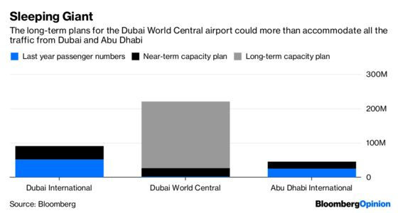 Emirates-Etihad Sibling Rivalry Won't Have a Happy Ending
