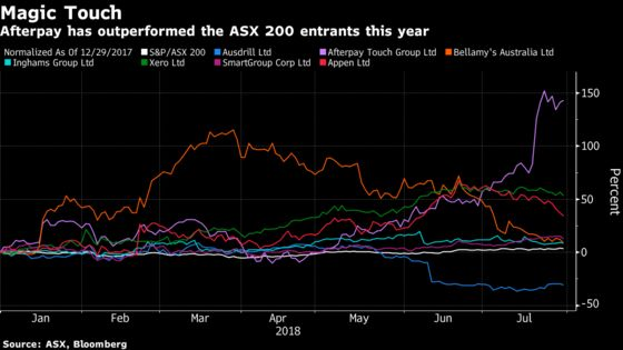 What to Watch For in Australia's August Earnings Season