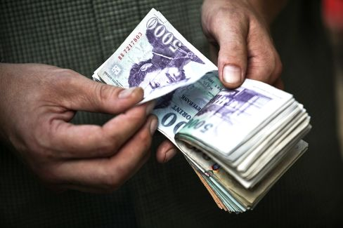 Hungary Must Not Raise Rates as Forint Drops