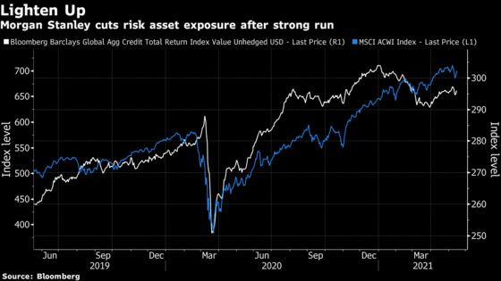 Morgan Stanley's Sheets Joins Wall Street Crowd Turning Cautious
