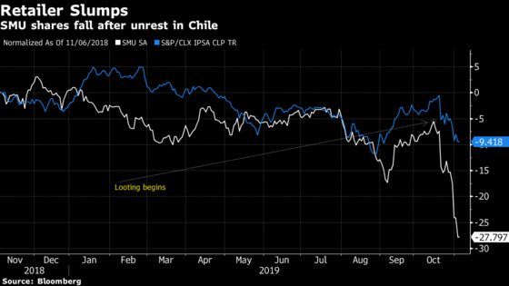 Night of Fire and Fury Leaves Chile's SMU to Pick Up the Pieces