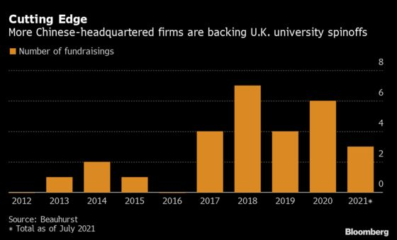 U.K. Lawmakers Fret Over China Investment in University Spinoffs