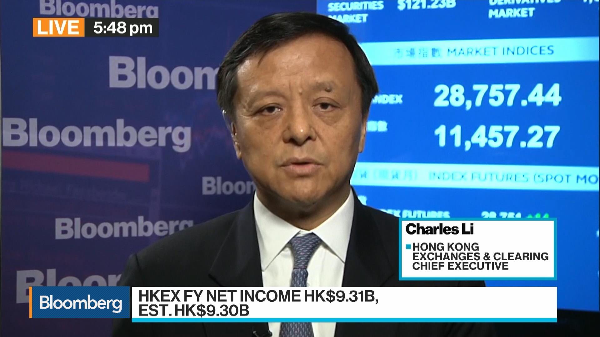 388:Hong Kong Stock Quote - Hong Kong Exchanges & Clearing