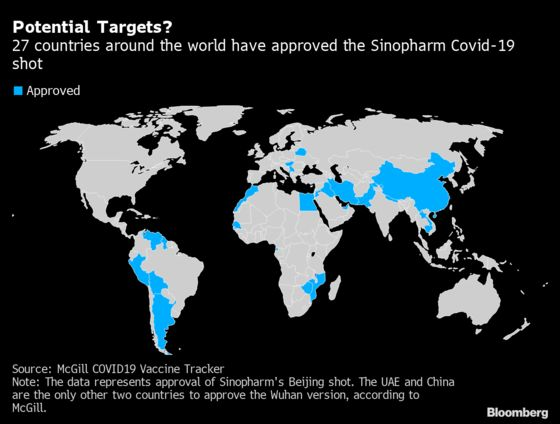 China Picks UAE to Make Millions of Vaccines, Boosting Gulf Ties