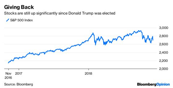 Trade Fears Are Robbing Stocks of Their Tax-Cut Gains