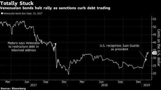 JPMorgan Is Thrust Into Middle of Venezuela's Debt Dispute