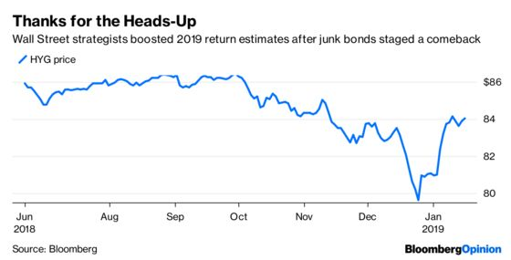 Wall Street's Junk Bond Forecasts Lack Conviction