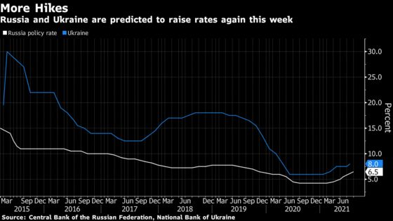 ECB Dares to Ask If Crisis Stimulus Can Be Pared Back: Eco Week