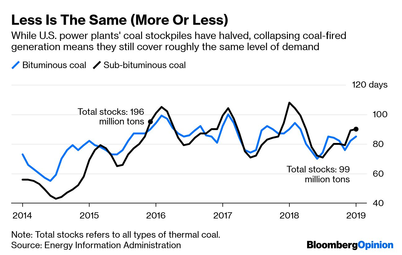 A coal miner's less-is-more lesson for frackers - MINING COM