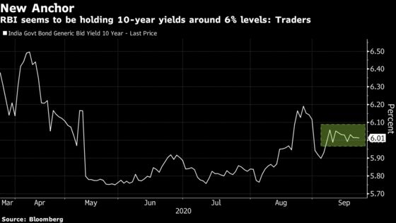 Bond Traders See India Raising Second-Half Debt Sales by a Fifth