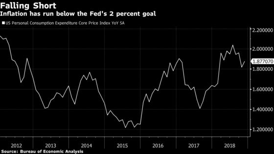 Powell to Duck Taking Sides as Two Fed Camps Square Off on Rates