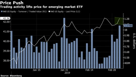 A $211 Million Trade Shows Emerging-Market Appeal as Risks Grow