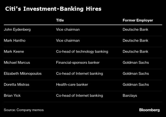 Citigroup Looks to Hire 'MVP' Dealmakers Amid Trading-Unit Cuts