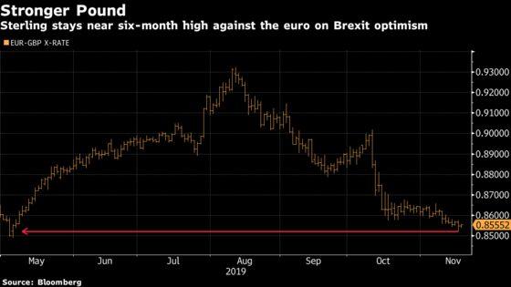 HSBC Says British Pound MaySoar. Or Crash