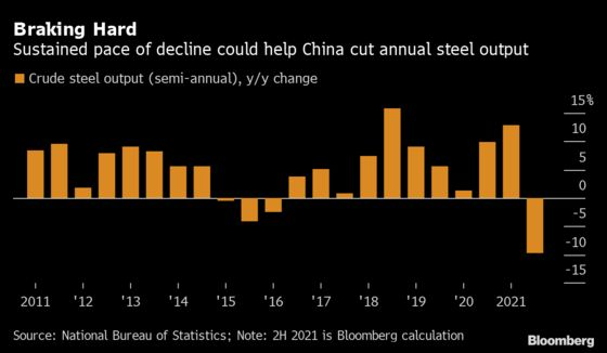 Iron Ore's Brutal Collapse Below $100 Flags More Trouble Ahead