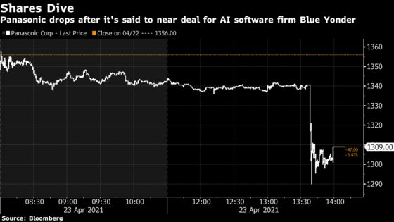 Panasonic to Buy U.S. AI Firm Blue Yonder for $7.1 Billion