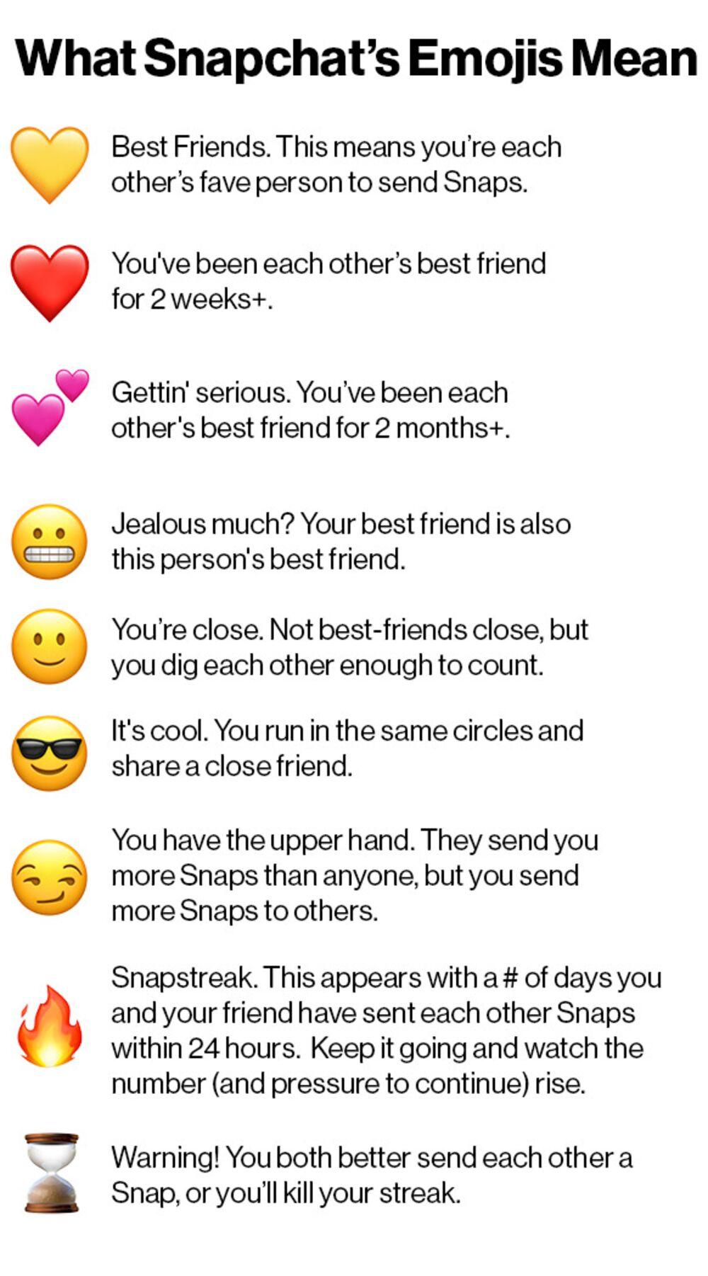 Turma da malha online dating
