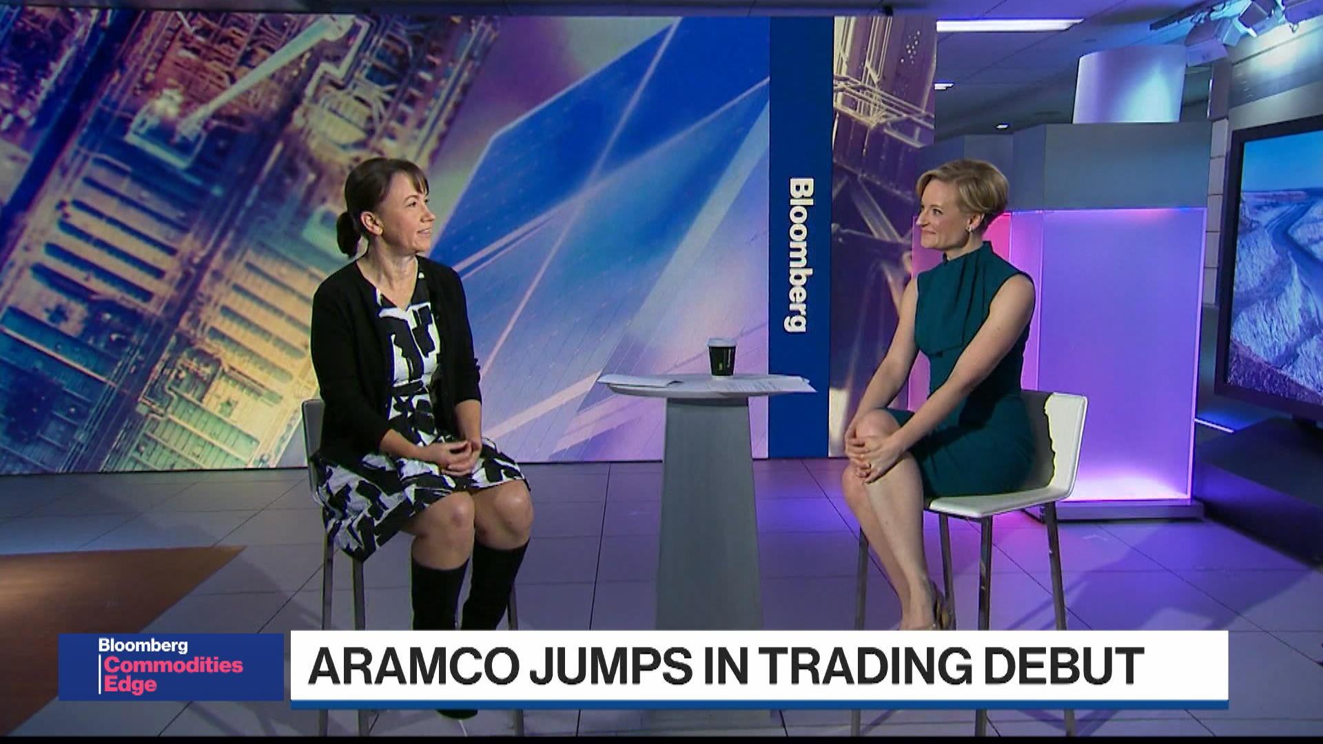 A Tale of Two Oil Companies: Aramco & Chevron