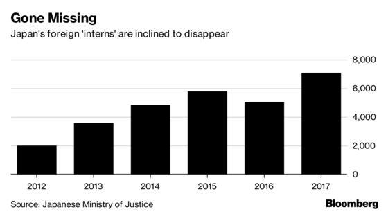 Japan Dials Back Foreign-Worker Plan Despite Labor Shortage