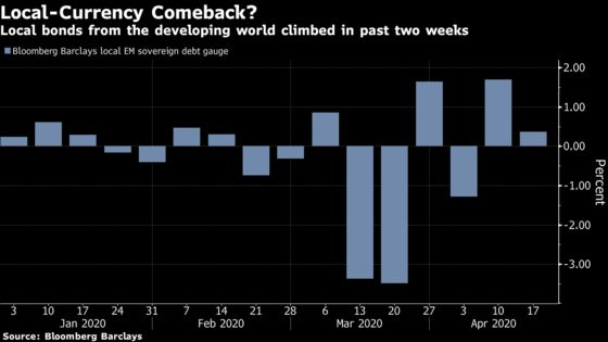 BlackRock Warns of More Emerging-Market Currency Sell-Offs