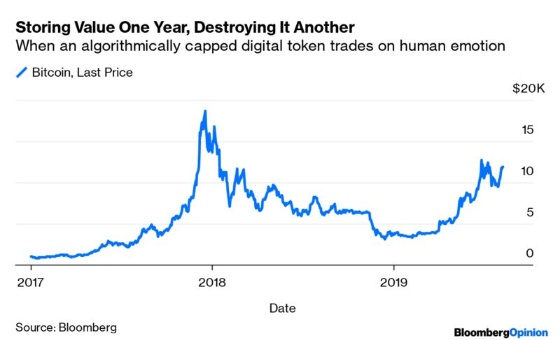 Storing Value One Year, Destroying It Another