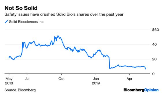 Solid Bio's Plunge Sends a Warning on Gene Therapies