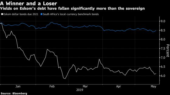 South African Government Takes Eskom's Knock in the Bond Market