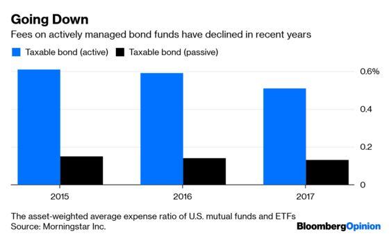 Guess Who's Defending Active Bond Funds? Vanguard.