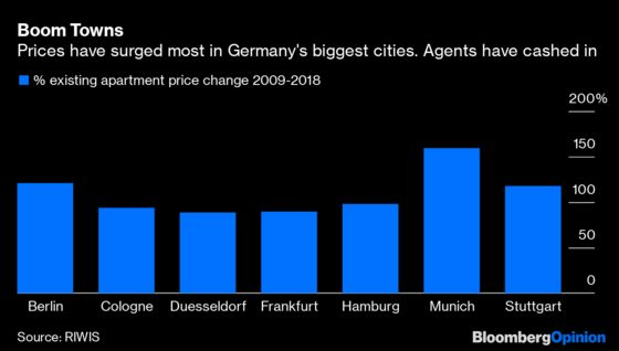 Americans and Germans Are Being Fleeced by Real Estate Agents