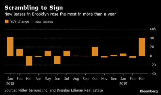 NYC Renters Move in Search of Sweeter Deals as Rents Keep Rising
