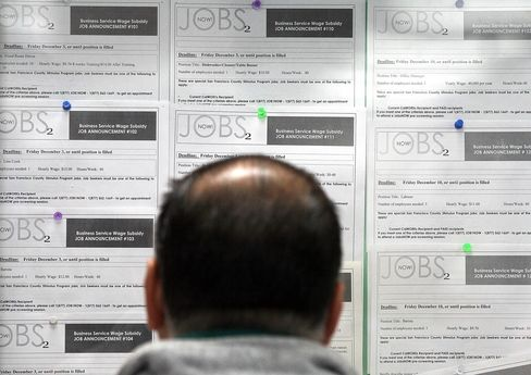 Initial Jobless Claims in U.S. Fell 1,000