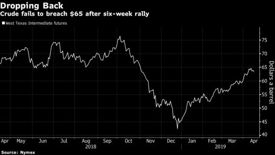 Oil Slips as Banks, Finance Ministers Signal Economic Challenges