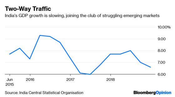India's Economy Is No Longer One of the Cool Kids
