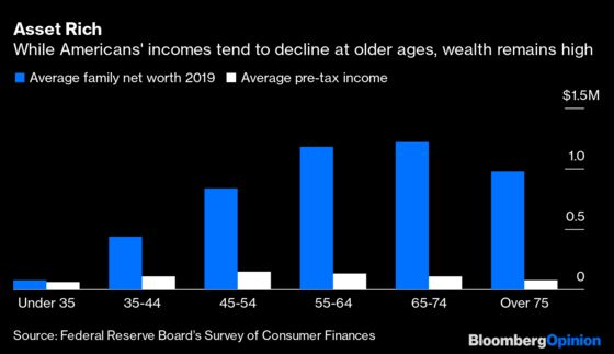 Boomers Are Going to Drive a Silver Surge